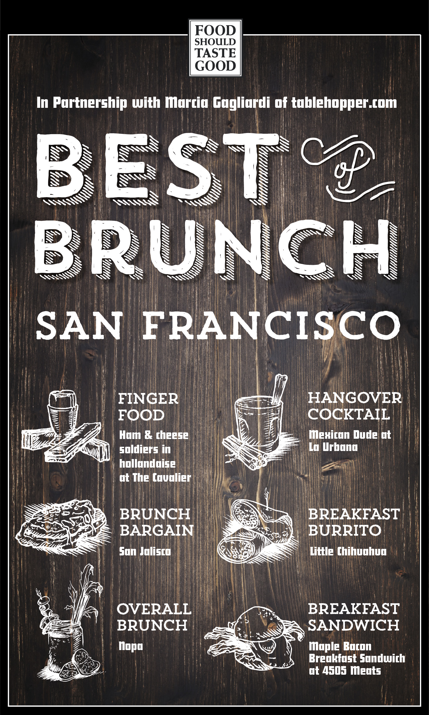 Sponsored win two spots at this invite only tablehopper for Best brunch menu